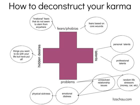 how to deconstruct your karma (1)